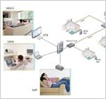 ネットワークソリューション例