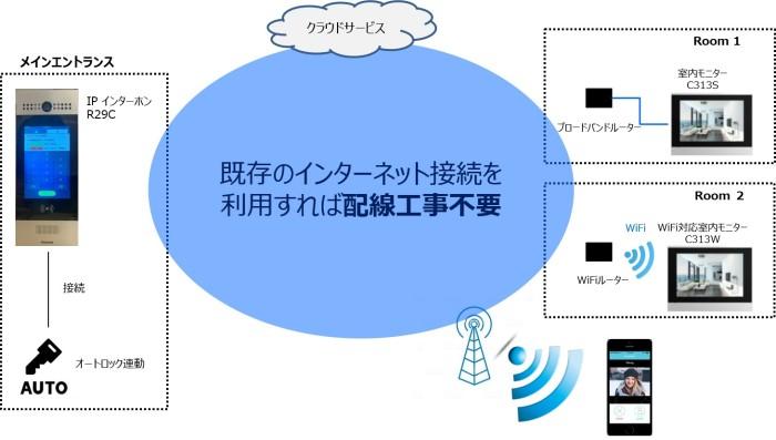 intercom_cloud3